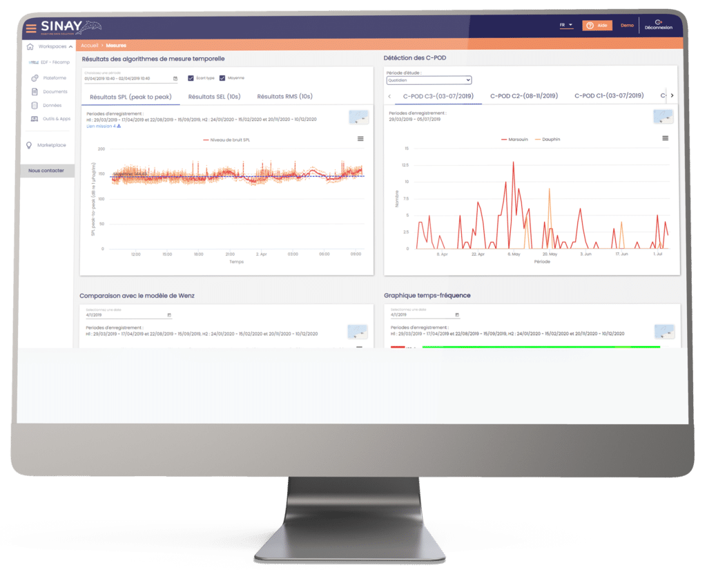 smart port environmental data management