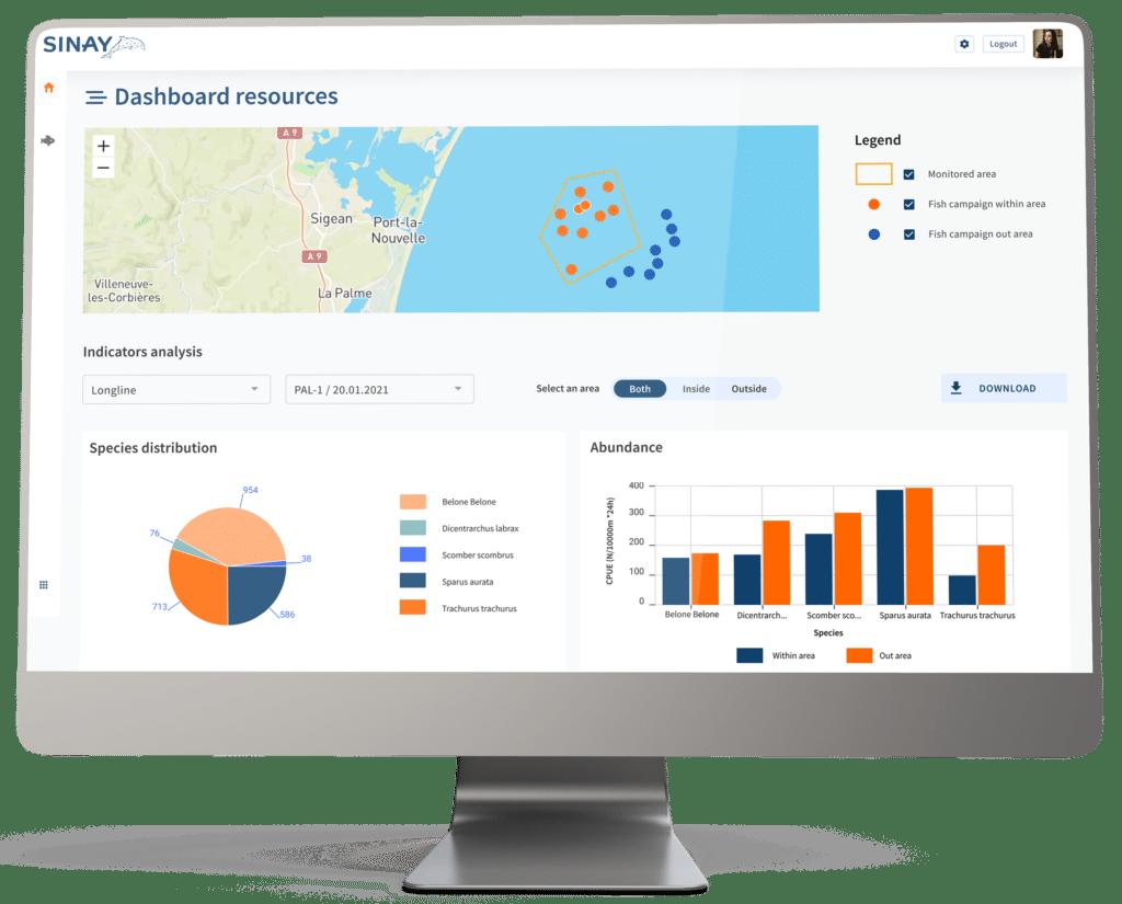 smart port environmental data