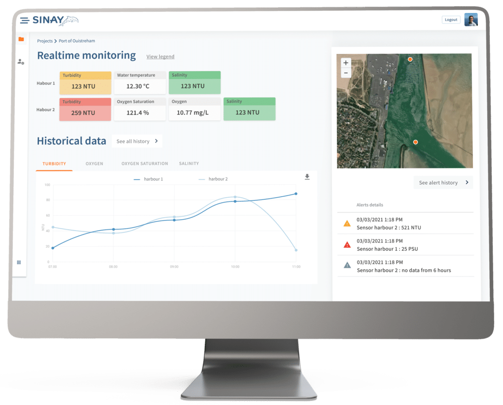 smart port environmental management performance