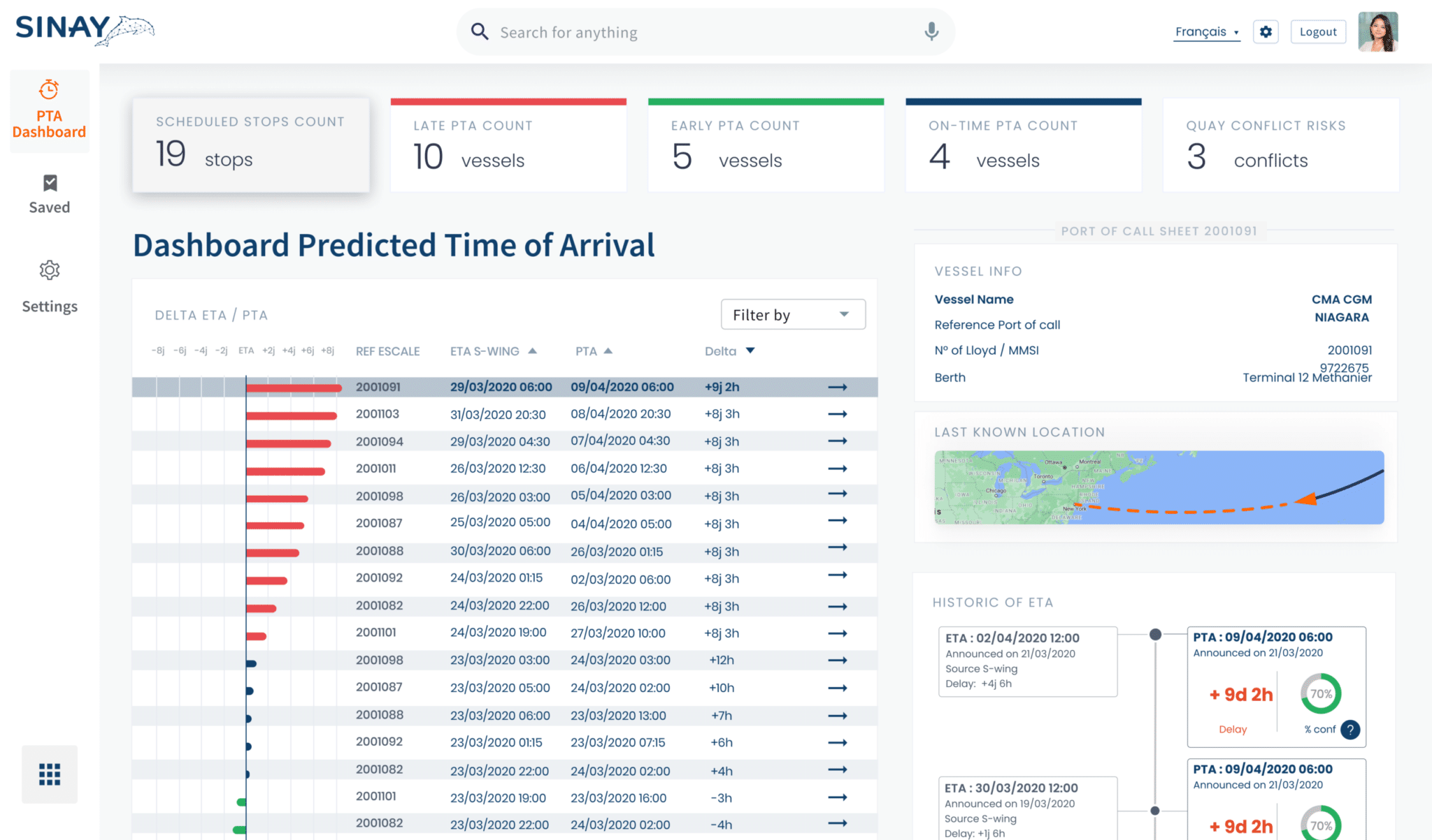 vessels time of arrival prediction dashboard